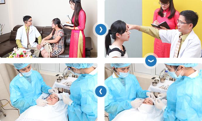 Quy trình phẫu thuật sửa mũi hếch của Thẩm mỹ viện Hà Thanh
